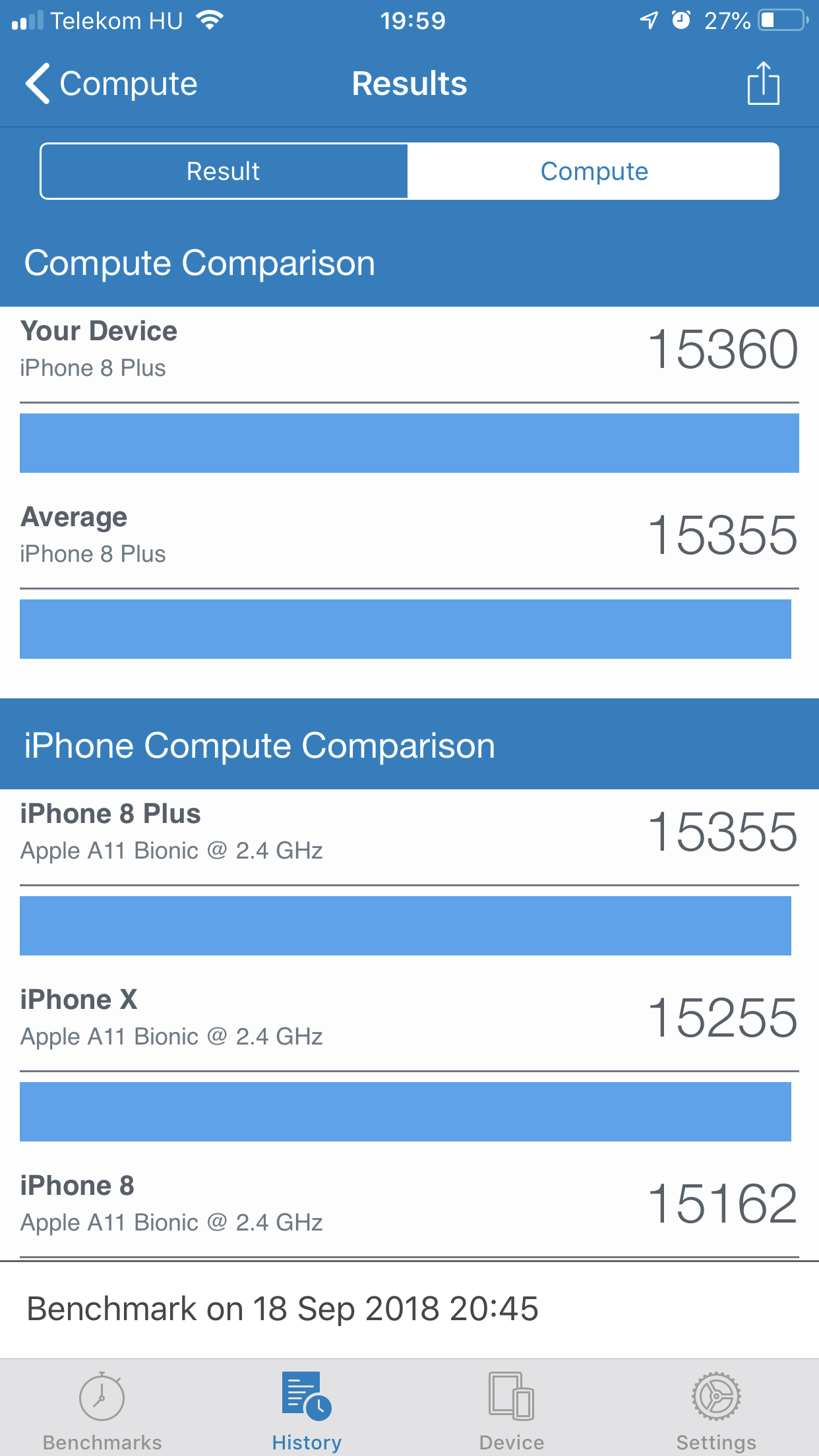 iOS12 CPU benchmark - Re-store