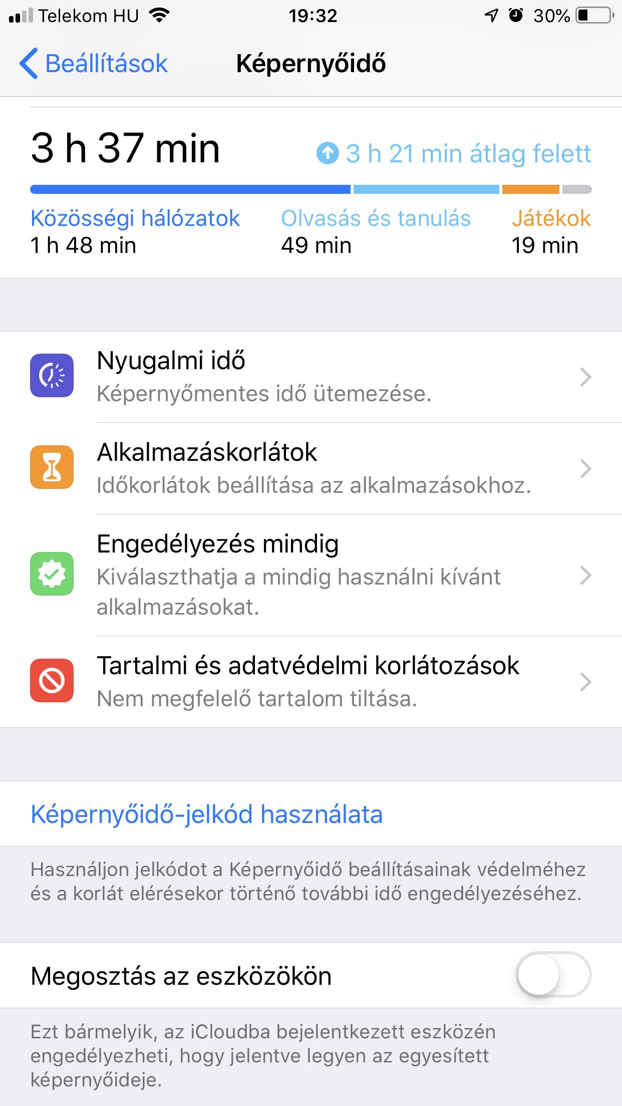 iOS12 képernyőidő - Re-store